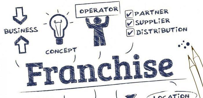 franchising  come diventare un imprenditore di successo
