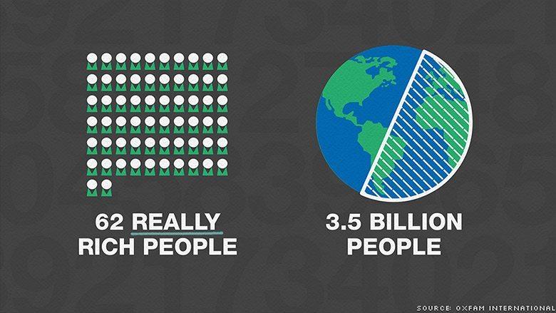 report-Oxfam