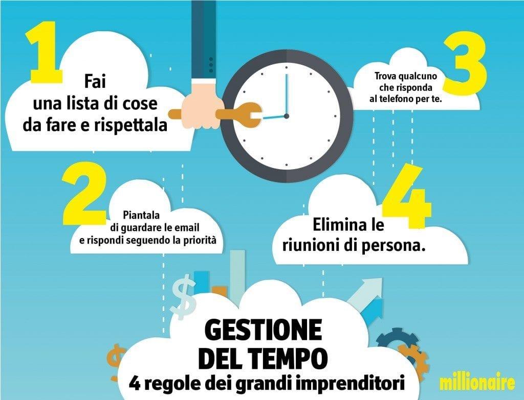 gestione tempo