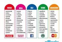 infografica colori marketing