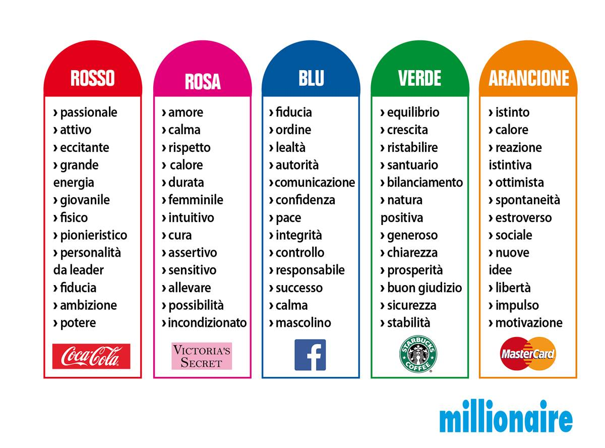 infografica colori marketing