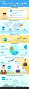 infografica viaggi di lavoro