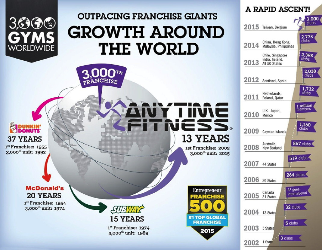anytime_fitness_franchising-1