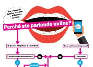 parlare online
