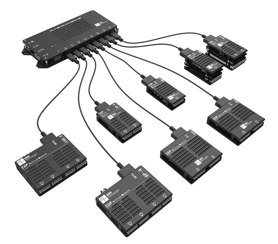 smh technologies