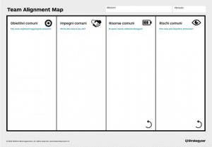 team alignment map