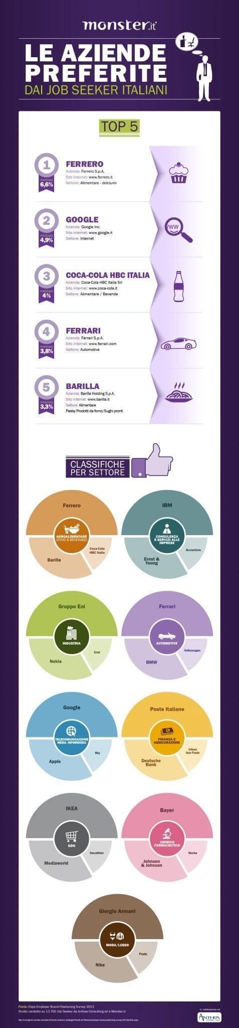 EBPS_Infographic_1_Monster.it